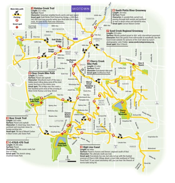 Midtown Trail Map