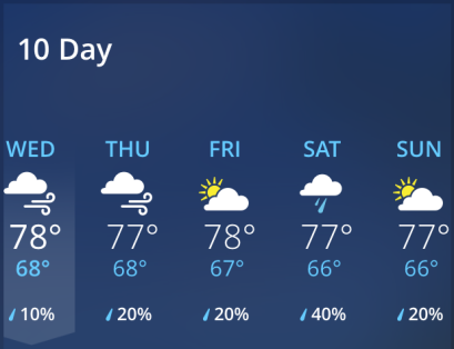 kauai february forecast 2